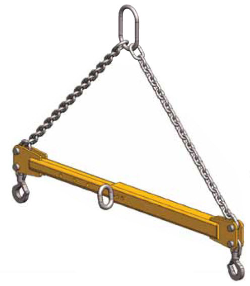 Rigging, Lifting, and Transfer Equipment